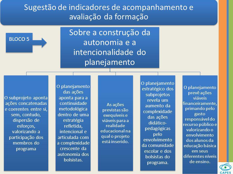 Sugestão de indicadores de acompanhamento e avaliação da formação Sobre a construção da autonomia e a intencionalidade do planejamento O subprojeto ap