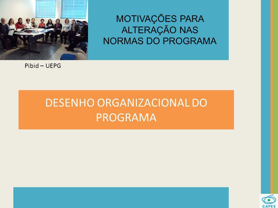 DESENHO ORGANIZACIONAL DO PROGRAMA Pibid – UEPG MOTIVAÇÕES PARA ALTERAÇÃO NAS NORMAS DO PROGRAMA