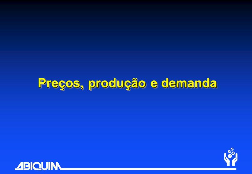 Preços, produção e demanda