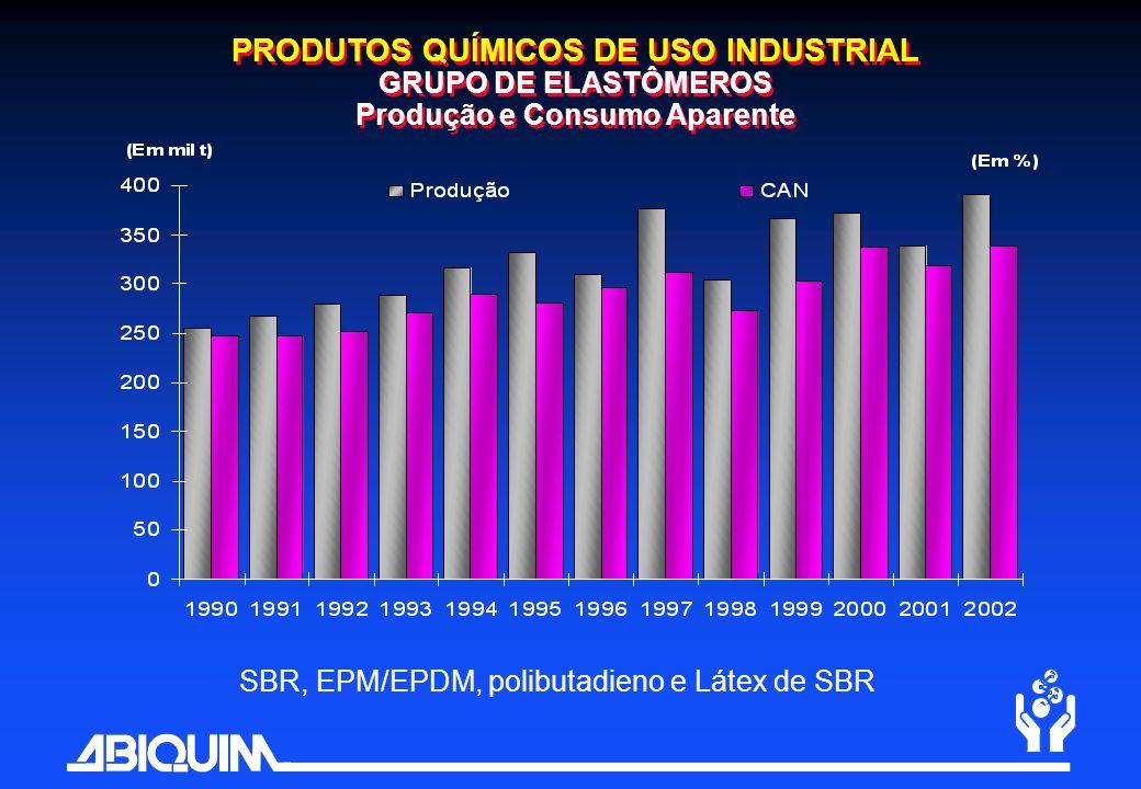 PRODUTOS QUÍMICOS DE USO INDUSTRIAL GRUPO DE ELASTÔMEROS Produção e Consumo Aparente SBR, EPM/EPDM, polibutadieno e Látex de SBR