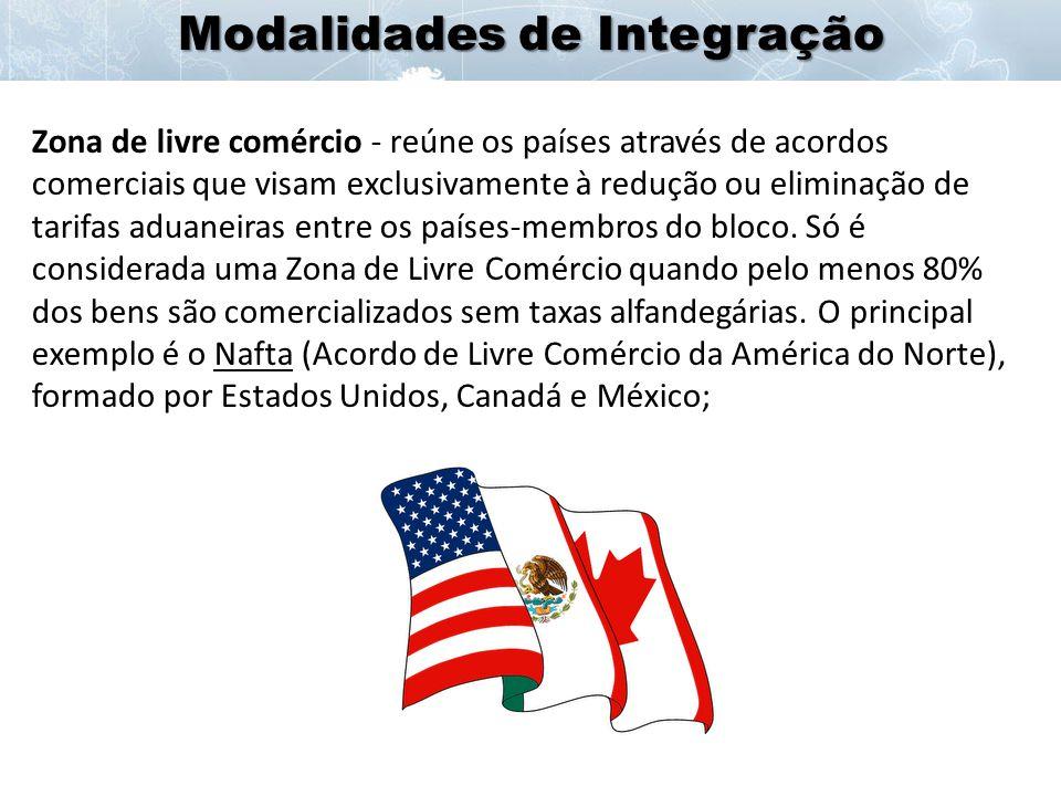 Modalidades de Integração União aduaneira - é um estágio mais avançado de integração.