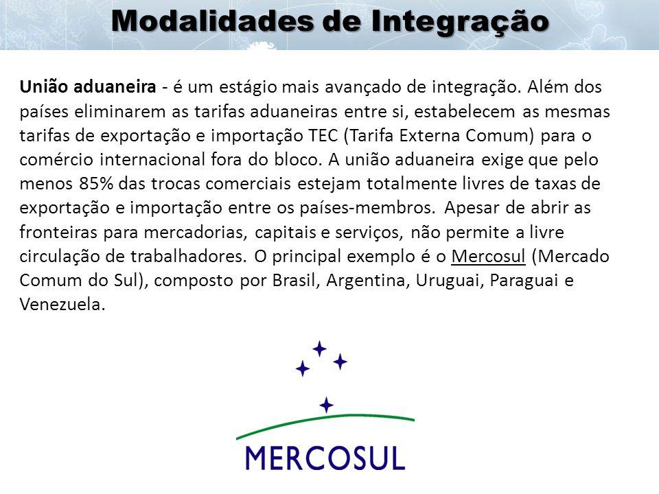Modalidades de Integração Mercado comum - visa à livre circulação de pessoas, mercadorias, capitais e serviços.