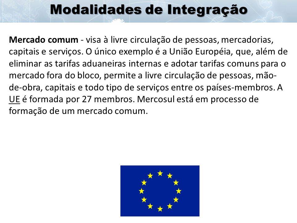 Modalidades de Integração União econômica e monetária - é formada pelos países da União Europeia, que, em 1º de janeiro de 2002, adotaram o euro como moeda única.
