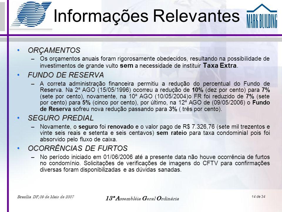 Brasília DF,09 de Maio de 2007 13ªAGO 13ª A ssembléia G eral O rdinária 14 de 34 Informações Relevantes •ORÇAMENTOS –Os orçamentos anuais foram rigoro