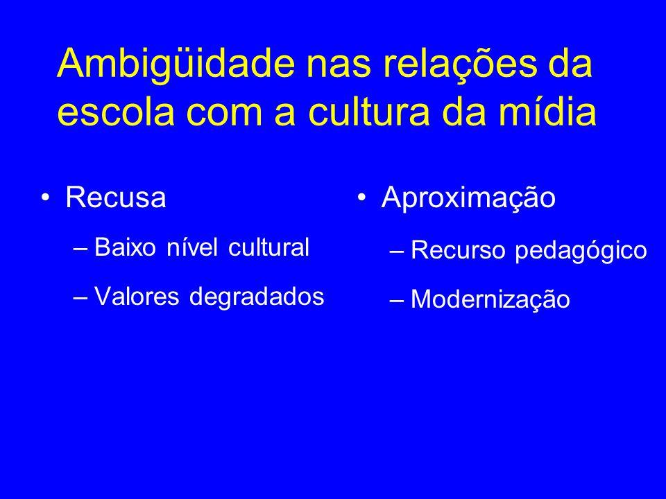 Ambigüidade nas relações da escola com a cultura da mídia •Recusa –Baixo nível cultural –Valores degradados •Aproximação –Recurso pedagógico –Modernização
