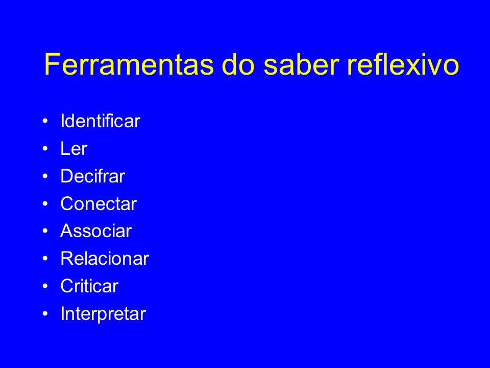 Ferramentas do saber reflexivo •Identificar •Ler •Decifrar •Conectar •Associar •Relacionar •Criticar •Interpretar