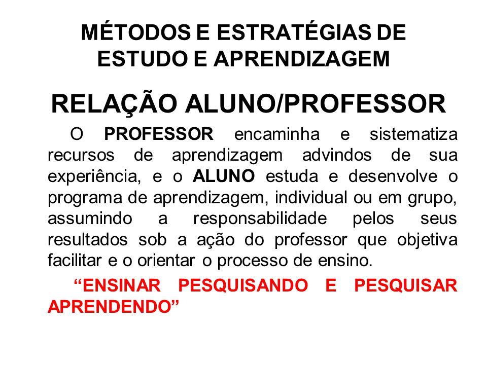 MÉTODOS E ESTRATÉGIAS DE ESTUDO E APRENDIZAGEM RELAÇÃO ALUNO/PROFESSOR O PROFESSOR encaminha e sistematiza recursos de aprendizagem advindos de sua ex