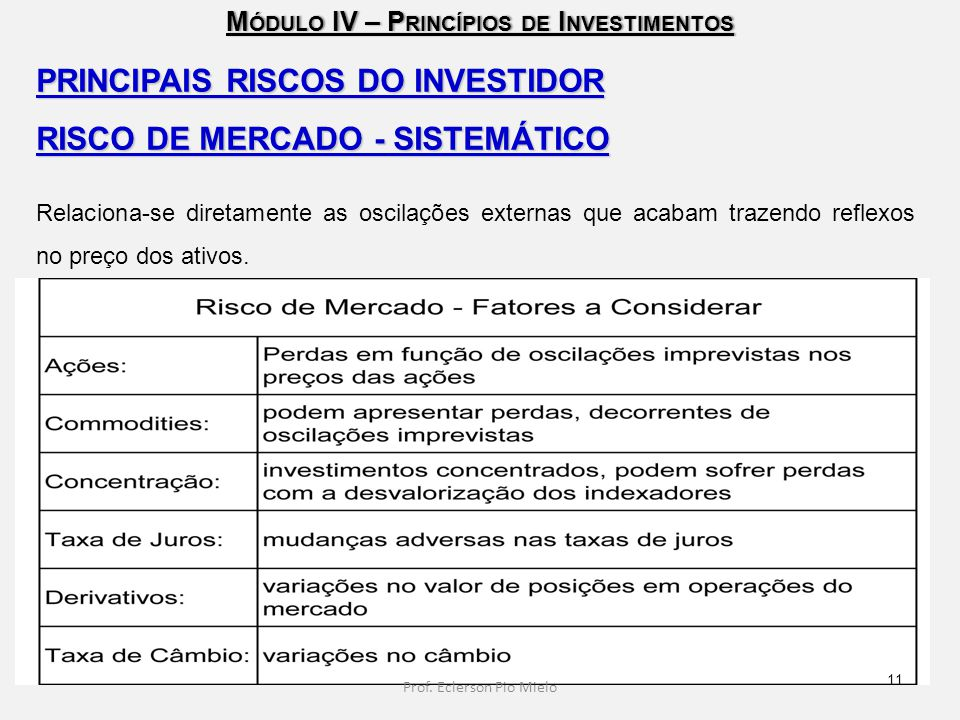 M ÓDULO IV – P RINCÍPIOS DE I NVESTIMENTOS PRINCIPAIS RISCOS DO INVESTIDOR RISCO DE MERCADO - SISTEMÁTICO Relaciona-se diretamente as oscilações exter