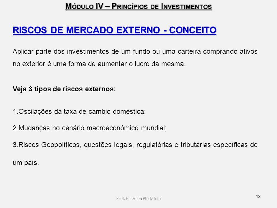 M ÓDULO IV – P RINCÍPIOS DE I NVESTIMENTOS RISCOS DE MERCADO EXTERNO - CONCEITO Aplicar parte dos investimentos de um fundo ou uma carteira comprando