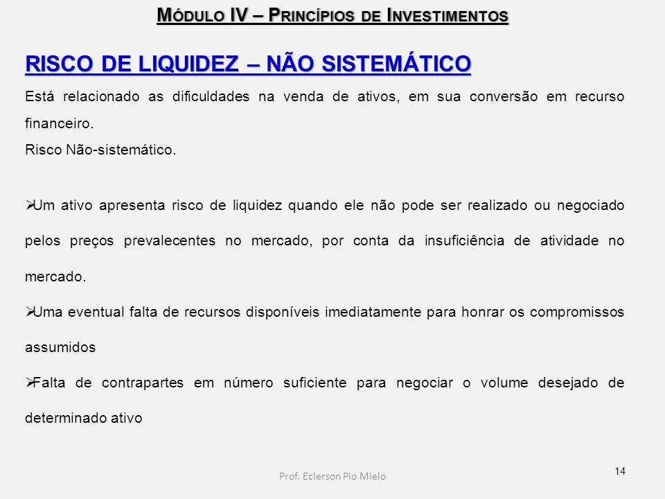 M ÓDULO IV – P RINCÍPIOS DE I NVESTIMENTOS RISCO DE LIQUIDEZ – NÃO SISTEMÁTICO Está relacionado as dificuldades na venda de ativos, em sua conversão e