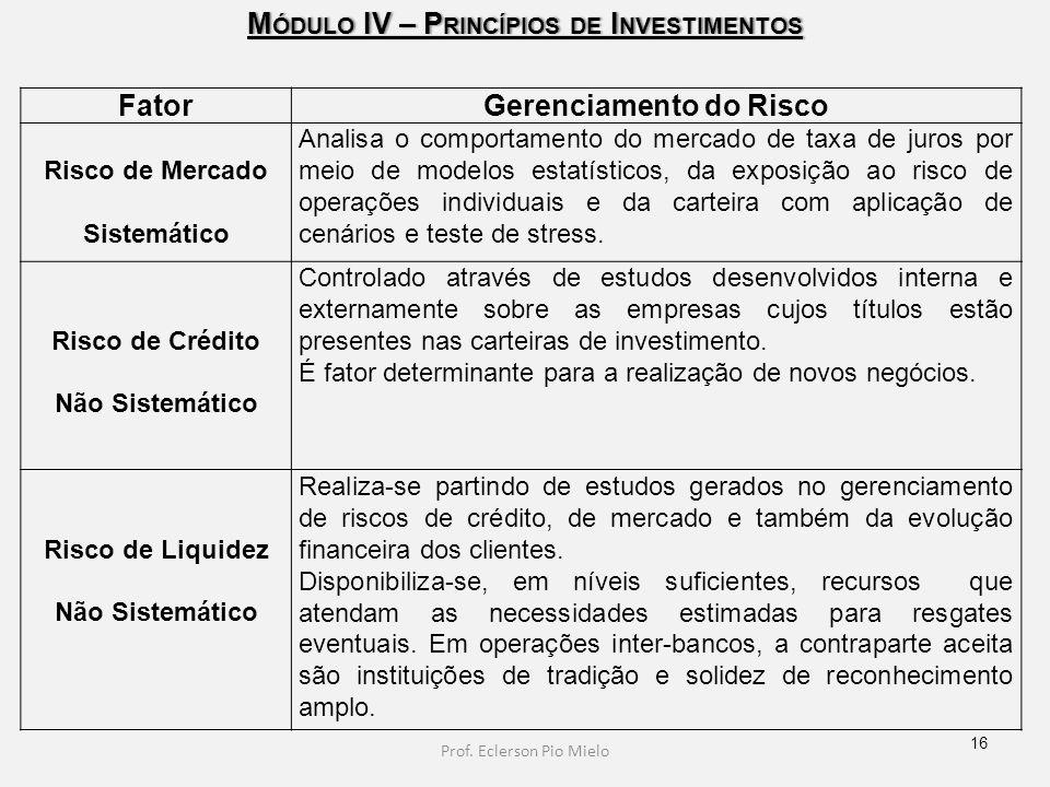 M ÓDULO IV – P RINCÍPIOS DE I NVESTIMENTOS FatorGerenciamento do Risco Risco de Mercado Sistemático Analisa o comportamento do mercado de taxa de juro