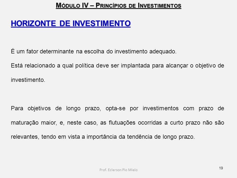 M ÓDULO IV – P RINCÍPIOS DE I NVESTIMENTOS HORIZONTE DE INVESTIMENTO É um fator determinante na escolha do investimento adequado. Está relacionado a q
