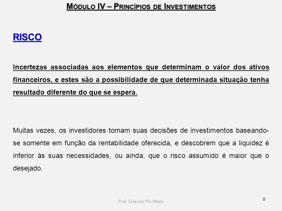 M ÓDULO IV – P RINCÍPIOS DE I NVESTIMENTOS RISCO Incertezas associadas aos elementos que determinam o valor dos ativos financeiros, e estes são a poss