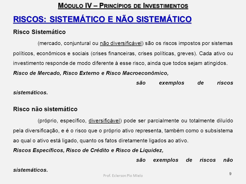 M ÓDULO IV – P RINCÍPIOS DE I NVESTIMENTOS RISCOS: SISTEMÁTICO E NÃO SISTEMÁTICO Risco Sistemático (mercado, conjuntural ou não diversificável) são os