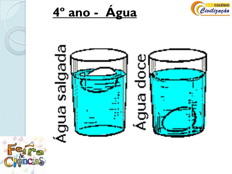 4º ano - Água