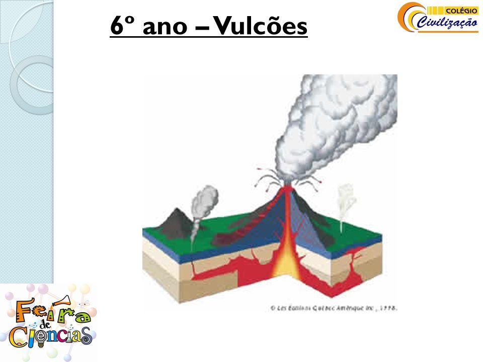 6º ano – Vulcões