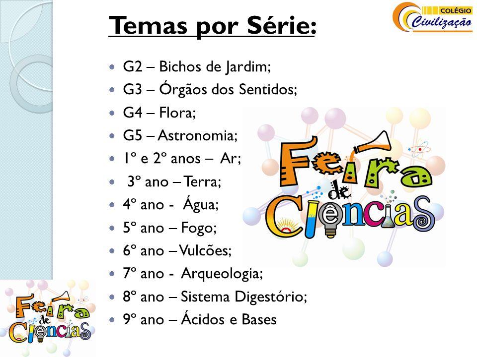 Temas por Série:  G2 – Bichos de Jardim;  G3 – Órgãos dos Sentidos;  G4 – Flora;  G5 – Astronomia;  1º e 2º anos – Ar;  3º ano – Terra;  4º ano