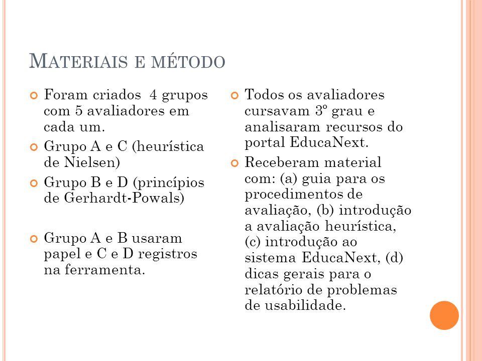 M ATERIAIS E MÉTODO Foram criados 4 grupos com 5 avaliadores em cada um.