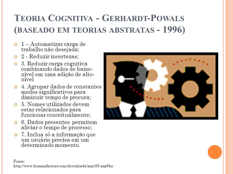 T EORIA C OGNITIVA - G ERHARDT -P OWALS ( BASEADO EM TEORIAS ABSTRATAS - 1996) 1 – Automatizar carga de trabalho não desejada; 2 - Reduzir incertezas; 3.