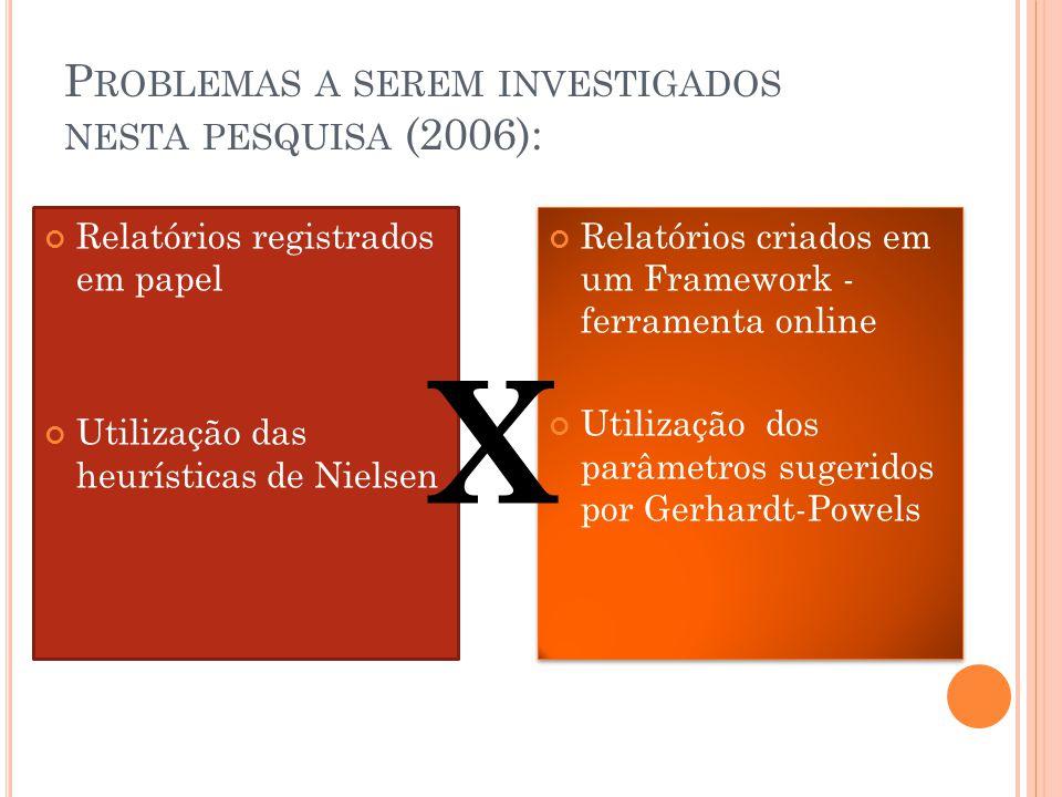P ROBLEMAS A SEREM INVESTIGADOS NESTA PESQUISA (2006): Relatórios registrados em papel Utilização das heurísticas de Nielsen Relatórios criados em um Framework - ferramenta online Utilização dos parâmetros sugeridos por Gerhardt-Powels Relatórios criados em um Framework - ferramenta online Utilização dos parâmetros sugeridos por Gerhardt-Powels X