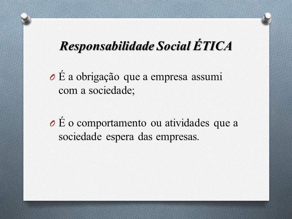 Responsabilidade Social ÉTICA O É a obrigação que a empresa assumi com a sociedade; O É o comportamento ou atividades que a sociedade espera das empre