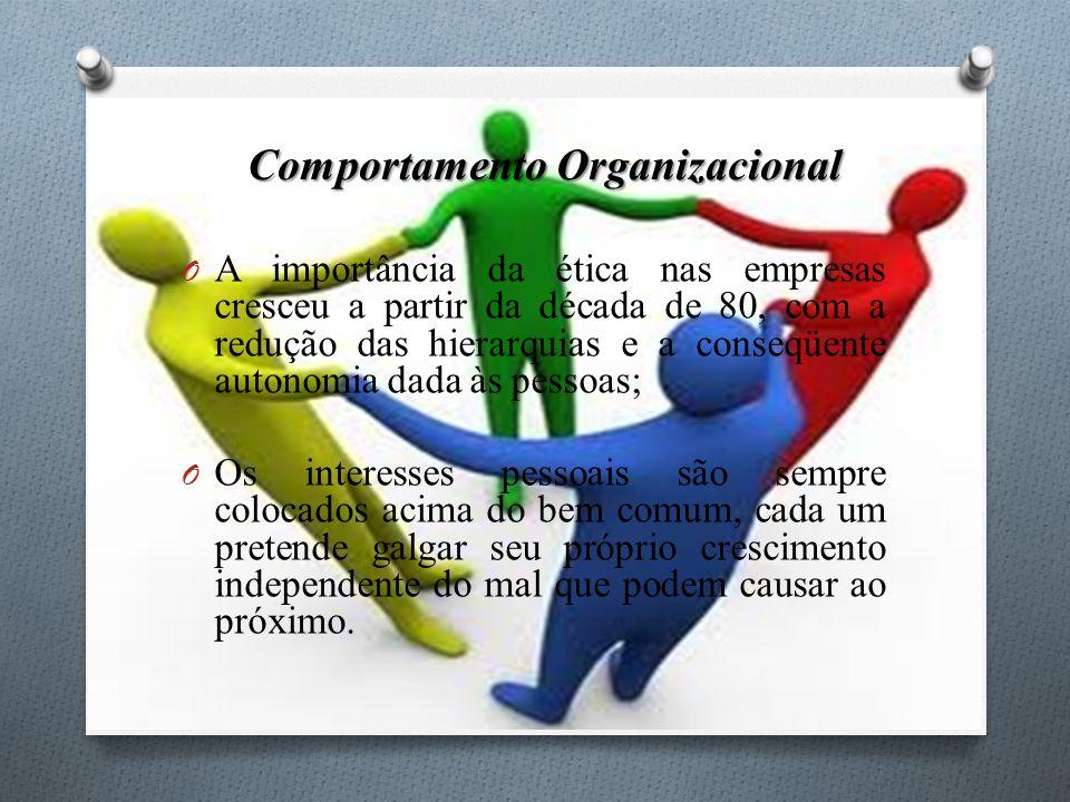 Comportamento Organizacional O A importância da ética nas empresas cresceu a partir da década de 80, com a redução das hierarquias e a conseqüente aut