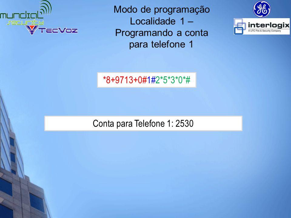 Modo de programação Localidade 2 – Protocolo de comunicação.