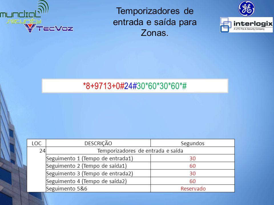 Tipo de zona – Zona 1 a 8 Tabela de tipo de zonas 224 Horas Audível 3Tempo de entrada e saída 1 6Instantânea 724 Horas Silenciosa 8Incêndio 9Tempo de entrada e saída 2 11Chave Arma e Desarma *8+9713+0#25#3*6*6*11*# Cada seg equivale a uma zona, seg1 = Z1 /seg2 = Z2........seg8 = Z8