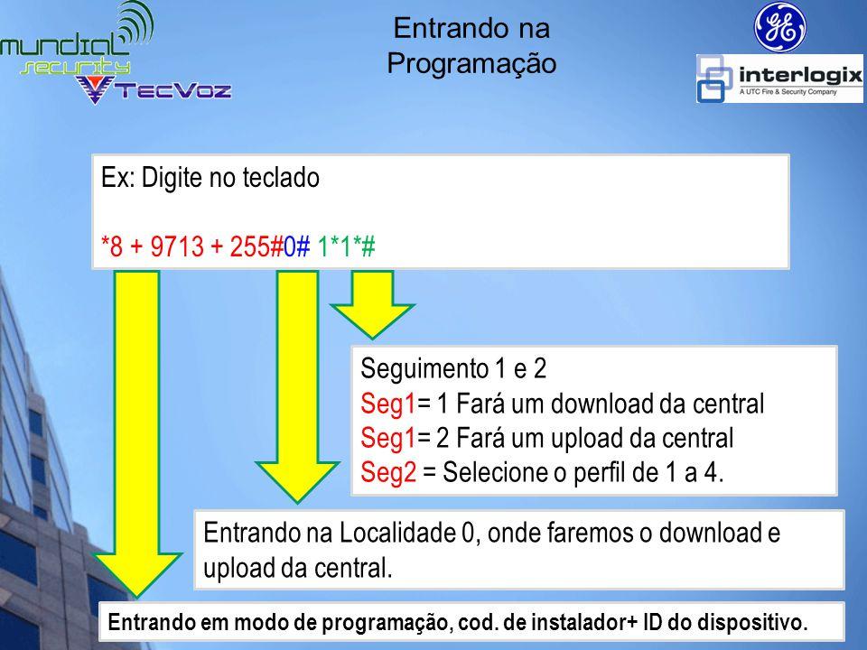 Modo de programação Localidade 0 – Seg1 – Download Download é onde gravamos as configurações da central dentro do módulo NX588E * + 8 + 9713+255#0#1*1*# Seg2: É onde selecionamos o perfil onde será feito o download, que pode ser de 1 a 4.