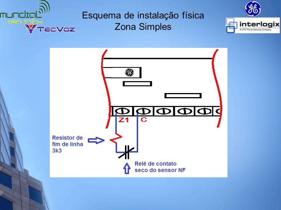 Esquema de instalação física Zona com tamper