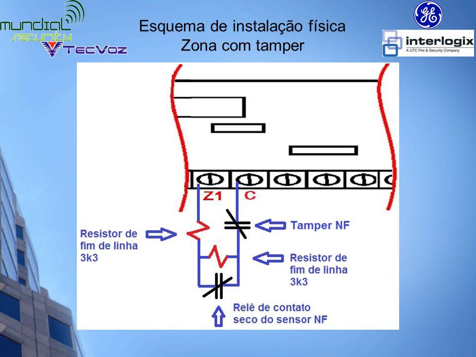 Esquema de instalação física Zona Duplicada Zona Alta 6.98K (5-8) Zona Baixa 3.74K (1-4) Z5 Z1