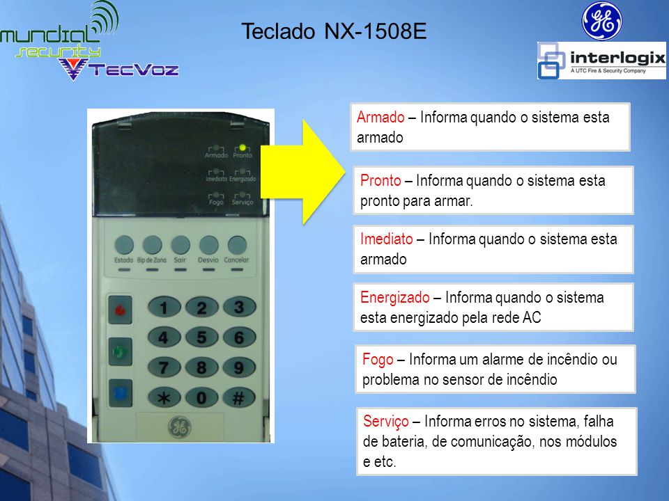 Teclado NX-1508E Estado – Ativa a função STAY quando o painel estiver armado.