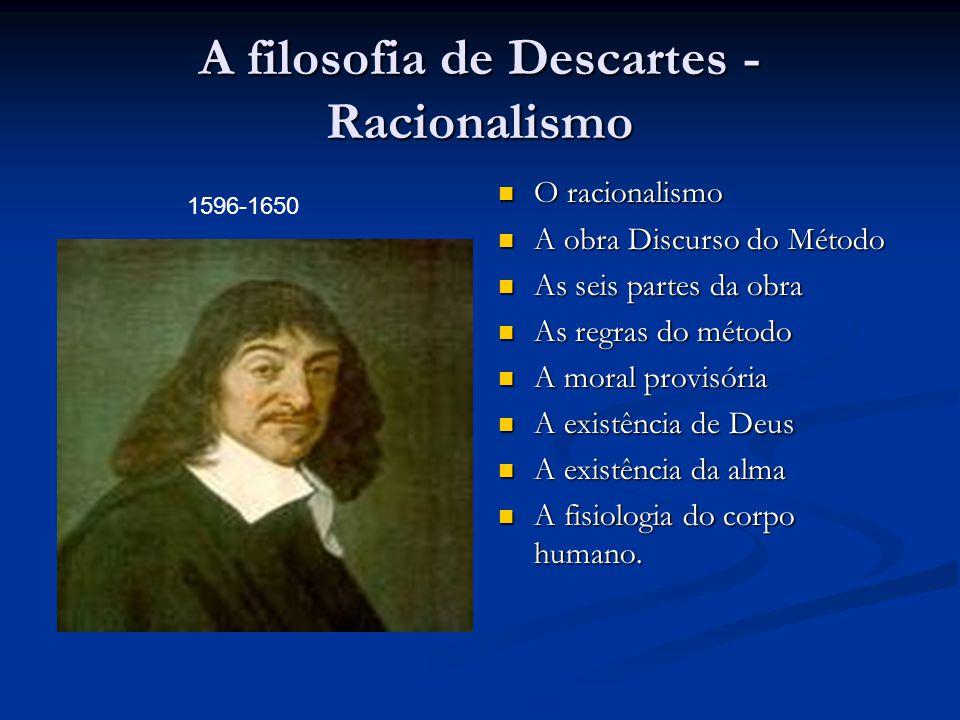 A filosofia de Descartes - Racionalismo  O racionalismo  A obra Discurso do Método  As seis partes da obra  As regras do método  A moral provisór