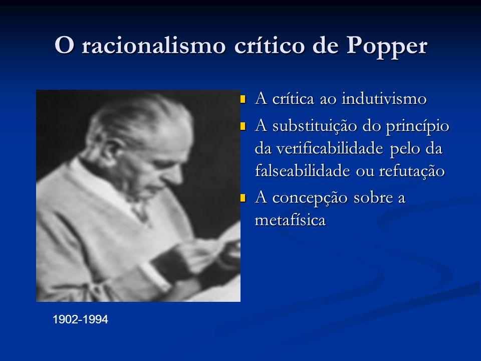 O racionalismo crítico de Popper  A crítica ao indutivismo  A substituição do princípio da verificabilidade pelo da falseabilidade ou refutação  A