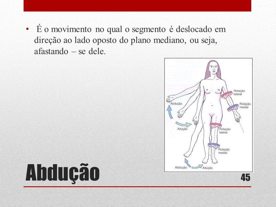 Abdução • É o movimento no qual o segmento é deslocado em direção ao lado oposto do plano mediano, ou seja, afastando – se dele.