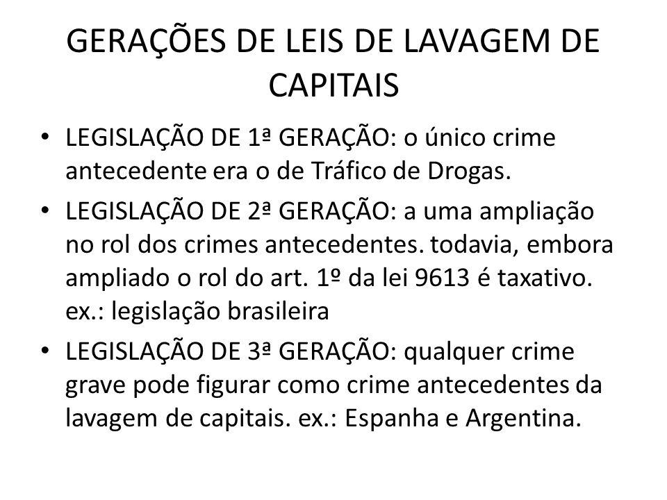 GERAÇÕES DE LEIS DE LAVAGEM DE CAPITAIS • LEGISLAÇÃO DE 1ª GERAÇÃO: o único crime antecedente era o de Tráfico de Drogas. • LEGISLAÇÃO DE 2ª GERAÇÃO: