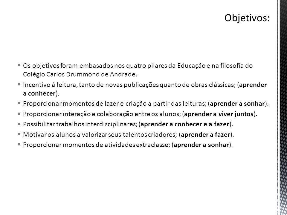  Os objetivos foram embasados nos quatro pilares da Educação e na filosofia do Colégio Carlos Drummond de Andrade.  Incentivo à leitura, tanto de no