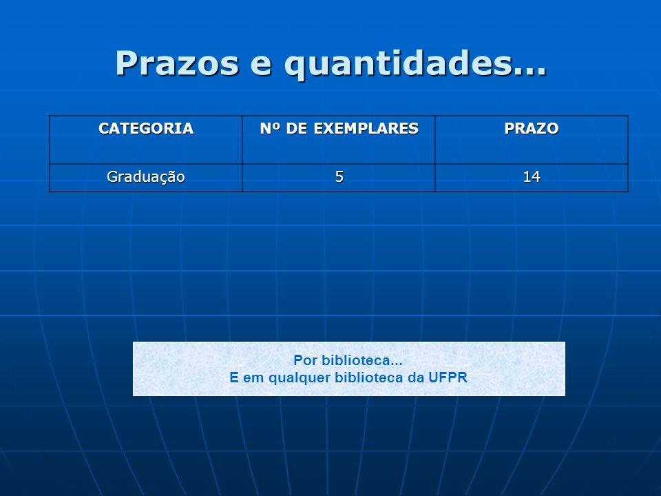 Prazos e quantidades... Por biblioteca... E em qualquer biblioteca da UFPRCATEGORIA Nº DE EXEMPLARES PRAZOGraduação514