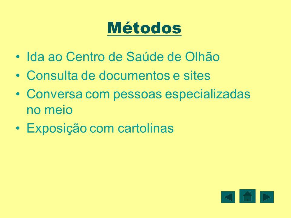 Métodos •Ida ao Centro de Saúde de Olhão •Consulta de documentos e sites •Conversa com pessoas especializadas no meio •Exposição com cartolinas
