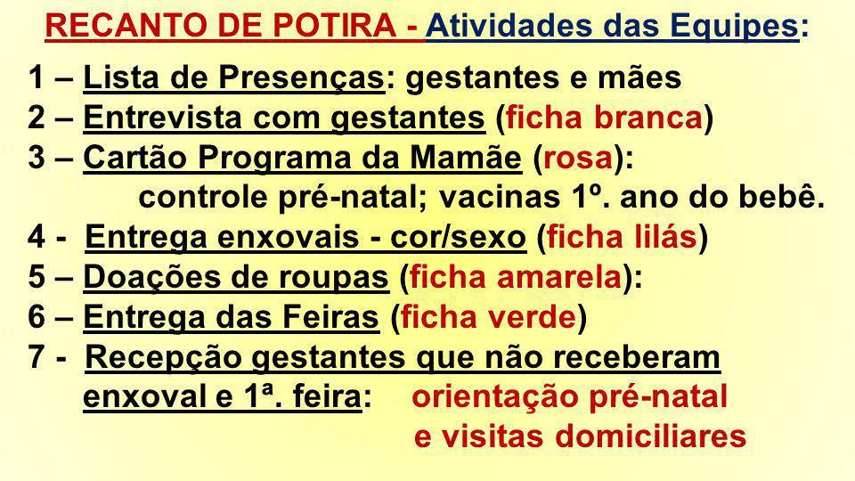 RECANTO DE POTIRA - Atividades das Equipes: 1 – Lista de Presenças: gestantes e mães 2 – Entrevista com gestantes (ficha branca) 3 – Cartão Programa d