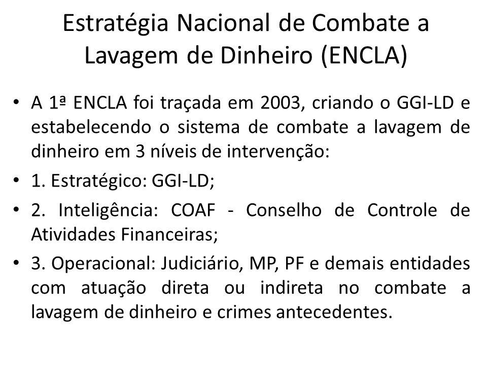 Estratégia Nacional de Combate a Lavagem de Dinheiro (ENCLA) • A 1ª ENCLA foi traçada em 2003, criando o GGI-LD e estabelecendo o sistema de combate a