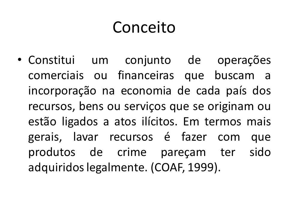 Conceito • Constitui um conjunto de operações comerciais ou financeiras que buscam a incorporação na economia de cada país dos recursos, bens ou servi