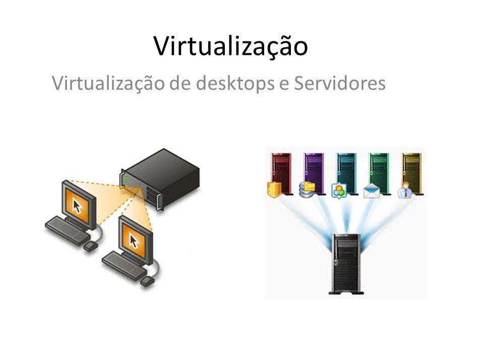 Virtualização Virtualização de desktops e Servidores