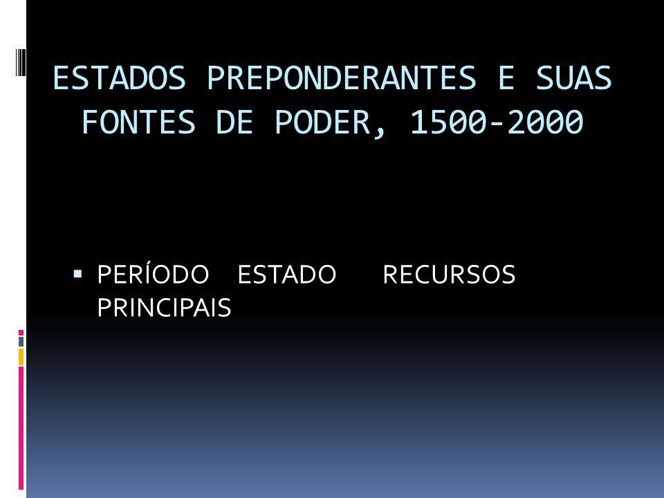 ESTADOS PREPONDERANTES E SUAS FONTES DE PODER, 1500-2000  PERÍODO ESTADO RECURSOS PRINCIPAIS