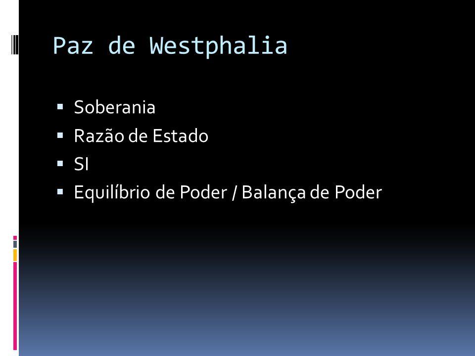 Paz de Westphalia  Soberania  Razão de Estado  SI  Equilíbrio de Poder / Balança de Poder
