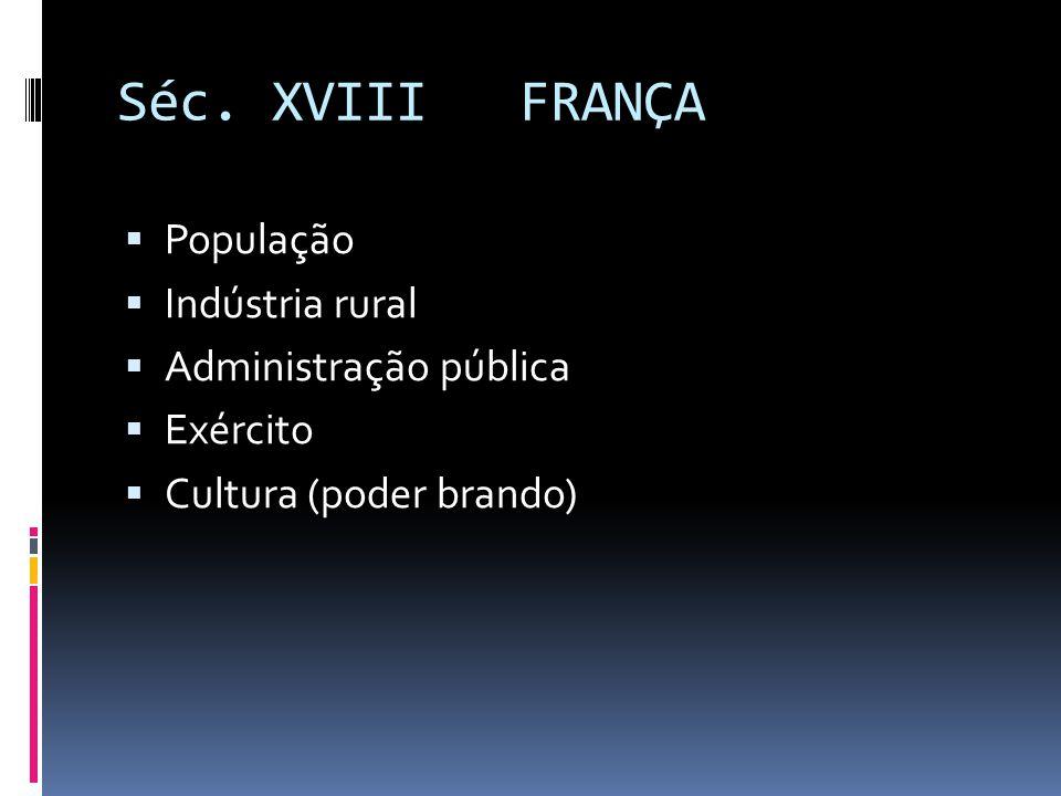 Séc. XVIII FRANÇA  População  Indústria rural  Administração pública  Exército  Cultura (poder brando)