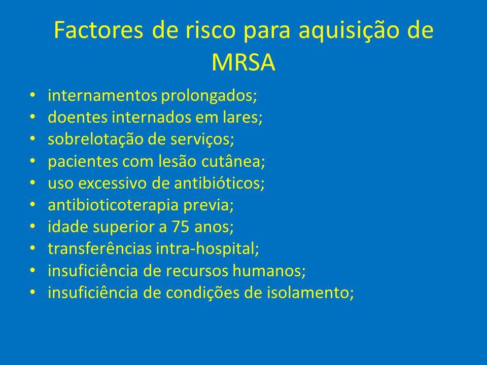 Factores de risco para aquisição de MRSA • internamentos prolongados; • doentes internados em lares; • sobrelotação de serviços; • pacientes com lesão