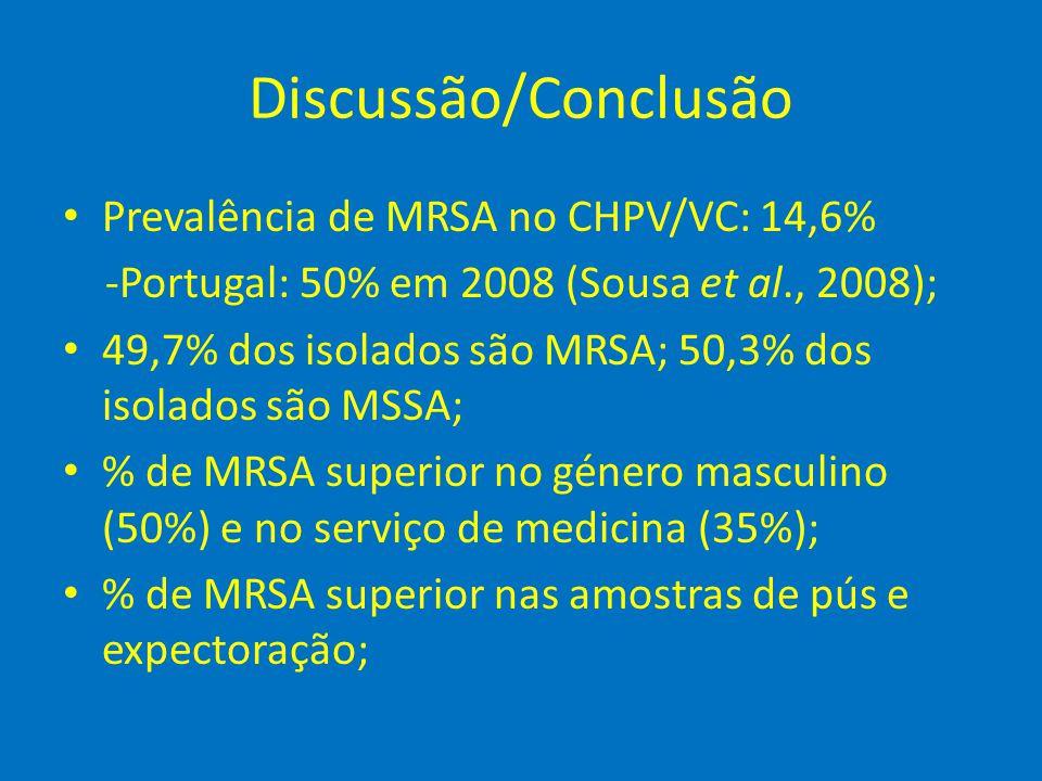 Discussão/Conclusão • Prevalência de MRSA no CHPV/VC: 14,6% -Portugal: 50% em 2008 (Sousa et al., 2008); • 49,7% dos isolados são MRSA; 50,3% dos isol