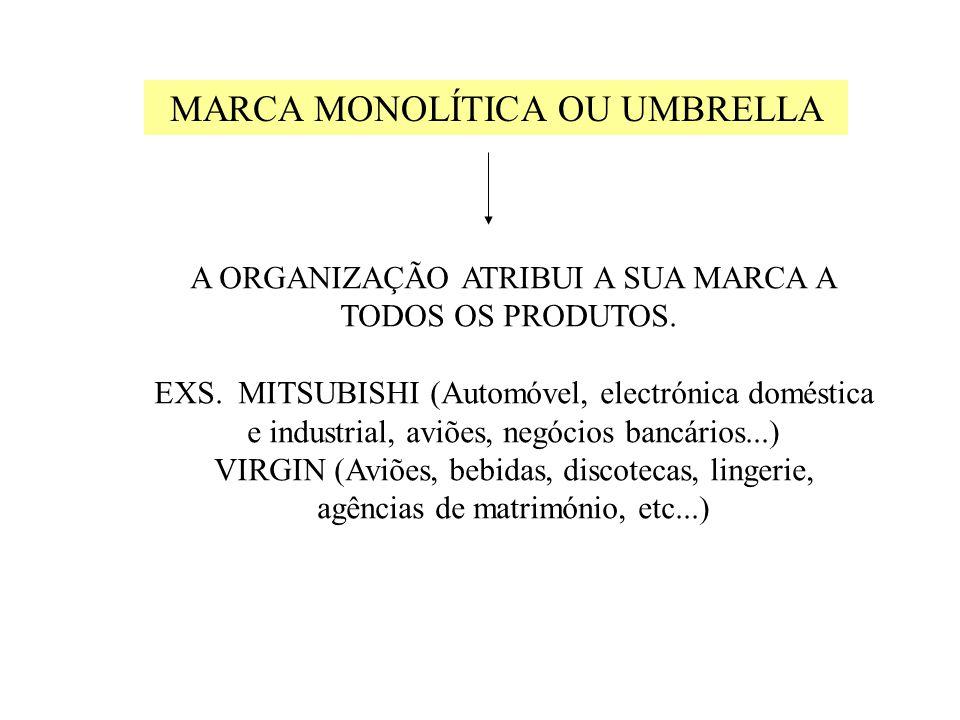 MARCA MONOLÍTICA OU UMBRELLA A ORGANIZAÇÃO ATRIBUI A SUA MARCA A TODOS OS PRODUTOS.