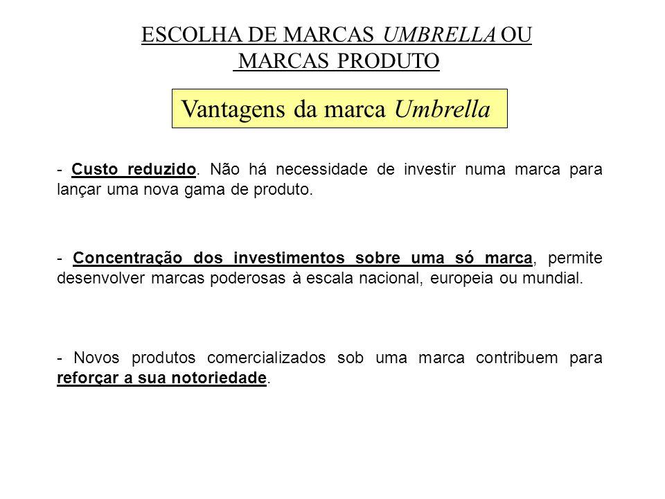 ESCOLHA DE MARCAS UMBRELLA OU MARCAS PRODUTO Vantagens da marca Umbrella - Custo reduzido.